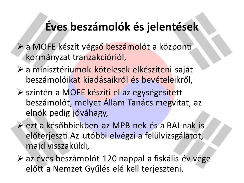 Éves beszámolók és jelentések  a MOFE készít végső beszámolót a központi kormányzat tranzakcióriól,  a minisztériumok kötelesek elkészíteni saját be