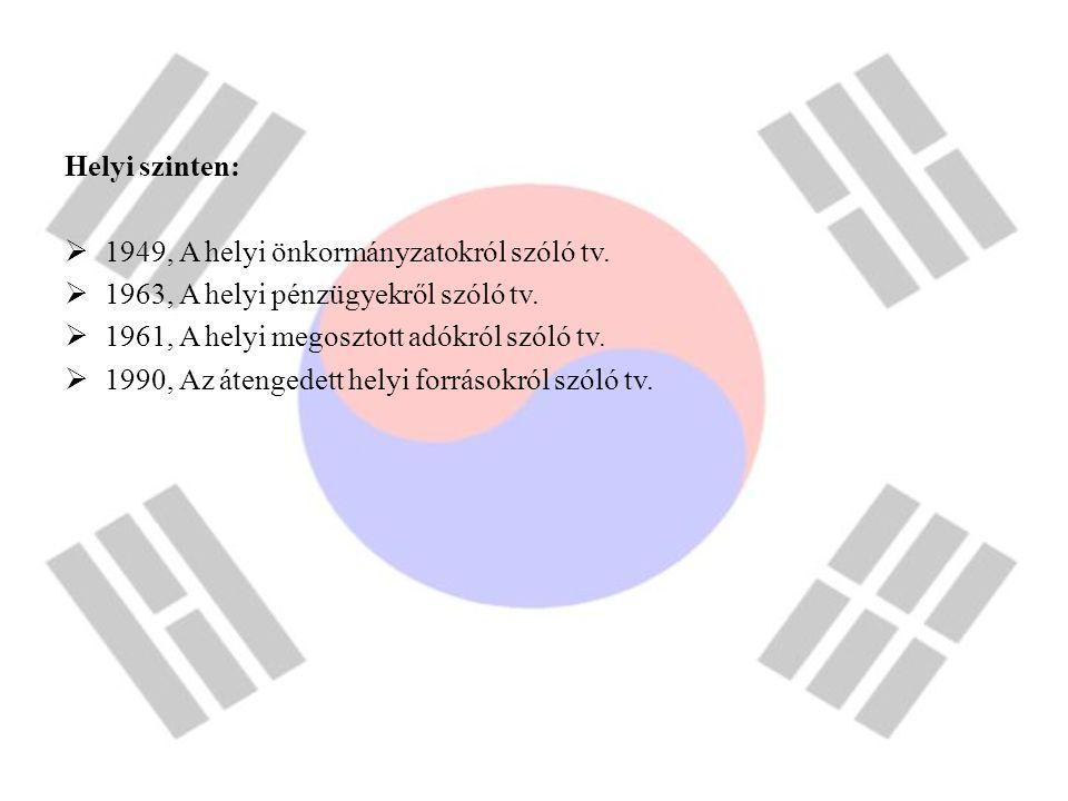 Korea Áttekintés: Unitárius állam Prezidenciális rendszer → Elnök 3 szintű kormányzat: - központi kormányzat - felsőbb szintű helyi önkormányzatok - hagyományos (alacsonyabb szintű) települési önkormányzatok Végrehajtás csúcsszerve: Államtanács Törvényhozás: Nemzetgyűlés