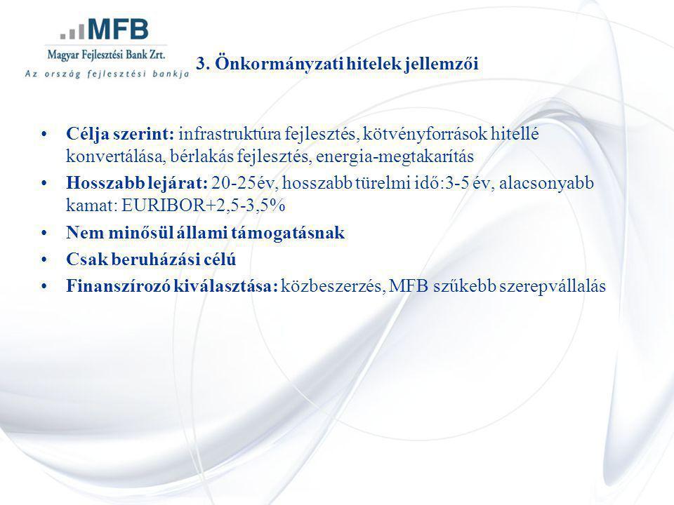 3. Önkormányzati hitelek jellemzői Célja szerint: infrastruktúra fejlesztés, kötvényforrások hitellé konvertálása, bérlakás fejlesztés, energia-megtak