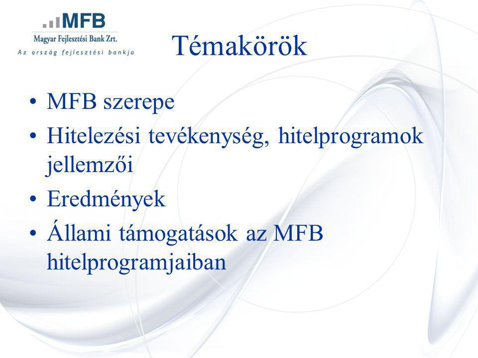 Témakörök MFB szerepe Hitelezési tevékenység, hitelprogramok jellemzői Eredmények Állami támogatások az MFB hitelprogramjaiban