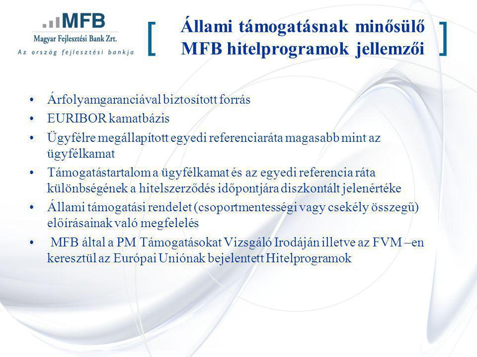Állami támogatásnak minősülő MFB hitelprogramok jellemzői Árfolyamgaranciával biztosított forrás EURIBOR kamatbázis Ügyfélre megállapított egyedi refe