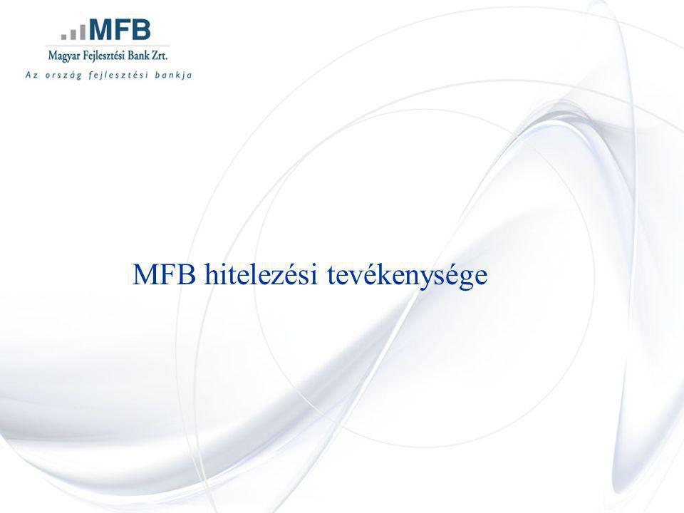MFB hitelezési tevékenysége