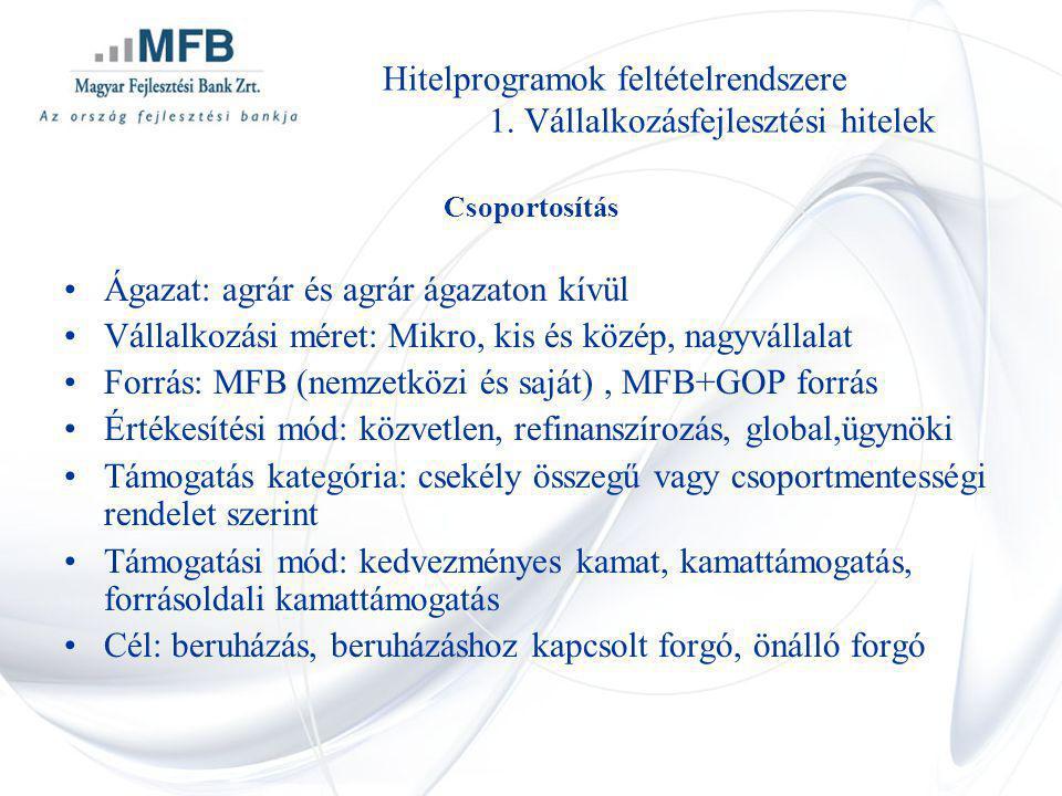 Hitelprogramok feltételrendszere 1. Vállalkozásfejlesztési hitelek Csoportosítás Ágazat: agrár és agrár ágazaton kívül Vállalkozási méret: Mikro, kis