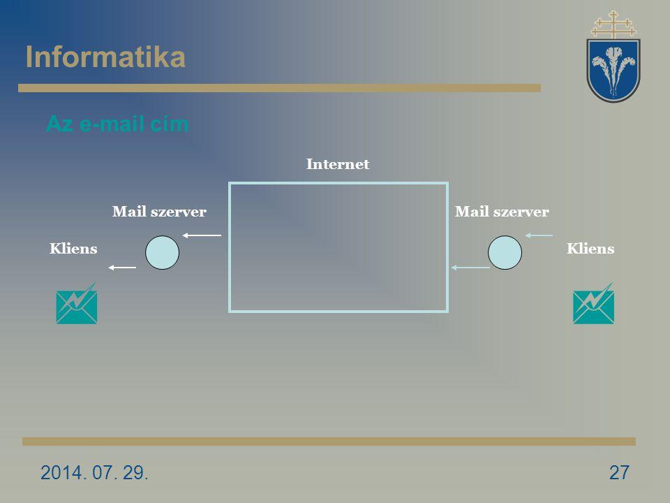 2014. 07. 29.27 Az e-mail cím Kliens Internet Mail szerver  Informatika