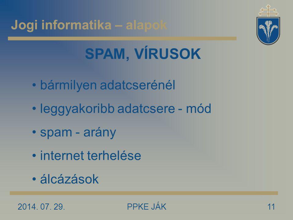 2014. 07. 29.PPKE JÁK11 SPAM, VÍRUSOK bármilyen adatcserénél leggyakoribb adatcsere - mód spam - arány internet terhelése álcázások Jogi informatika –