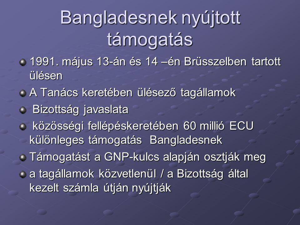Bangladesnek nyújtott támogatás 1991.