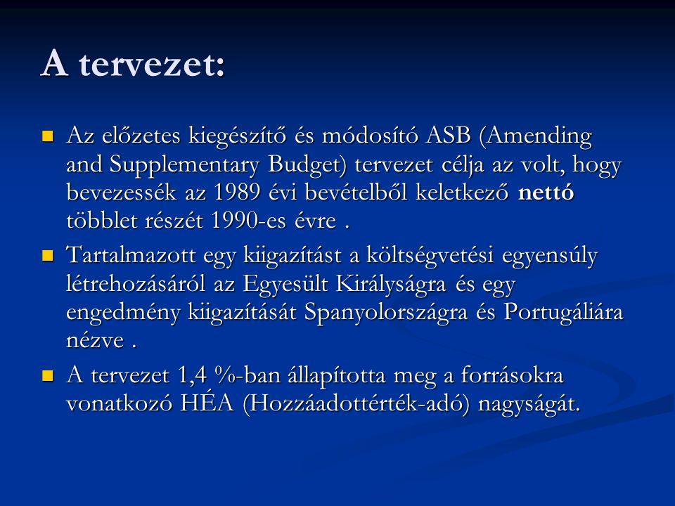 A : A tervezet: Az előzetes kiegészítő és módosító ASB (Amending and Supplementary Budget) tervezet célja az volt, hogy bevezessék az 1989 évi bevételből keletkező nettó többlet részét 1990-es évre.