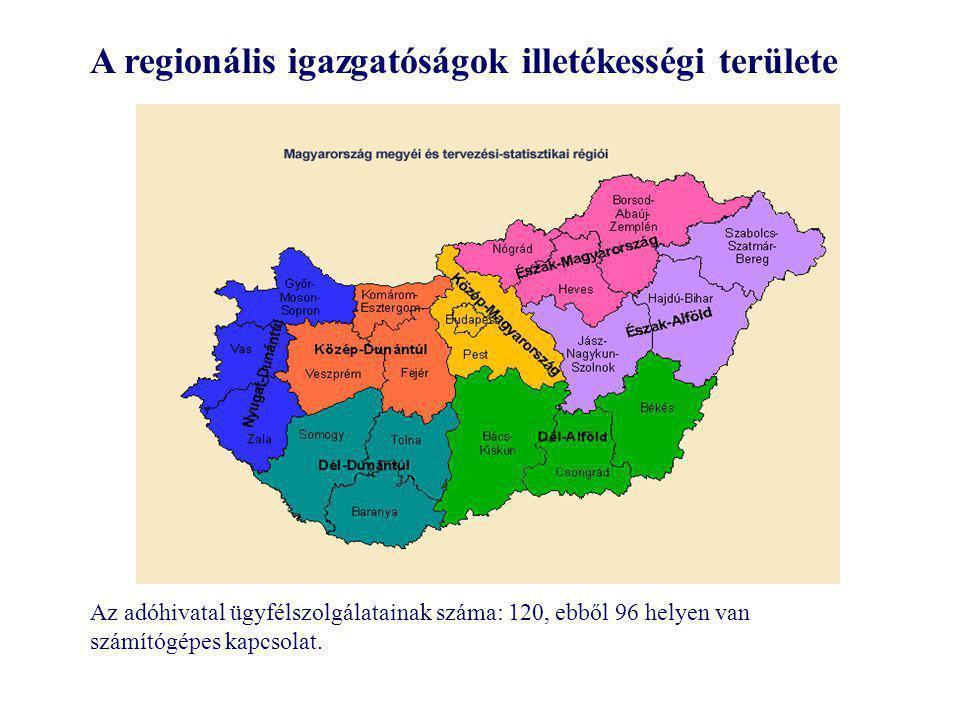 A regionális igazgatóságok illetékességi területe Az adóhivatal ügyfélszolgálatainak száma: 120, ebből 96 helyen van számítógépes kapcsolat.