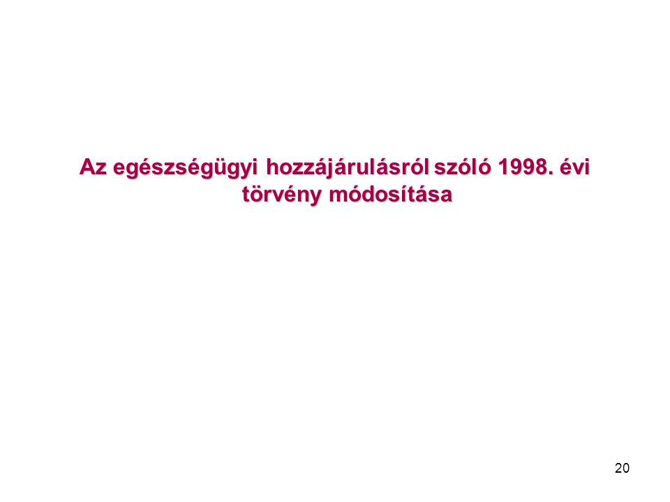 20 Az egészségügyi hozzájárulásról szóló 1998. évi törvény módosítása