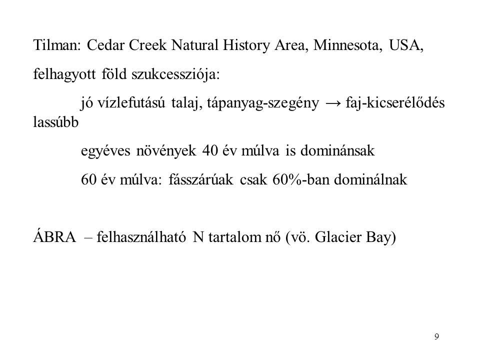 9 Tilman: Cedar Creek Natural History Area, Minnesota, USA, felhagyott föld szukcessziója: jó vízlefutású talaj, tápanyag-szegény → faj-kicserélődés l