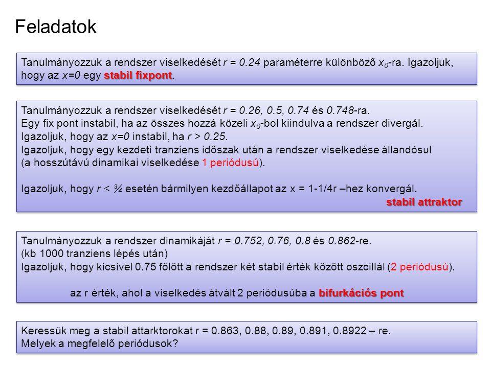 Feladatok stabil fixpont Tanulmányozzuk a rendszer viselkedését r = 0.24 paraméterre különböző x 0 -ra. Igazoljuk, hogy az x=0 egy stabil fixpont. Tan