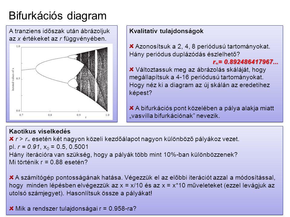 Bifurkációs diagram A tranziens időszak után ábrázoljuk az x értékeket az r függvényében. Kvalitatív tulajdonságok r ∞ = 0.892486417967... Azonosítsuk