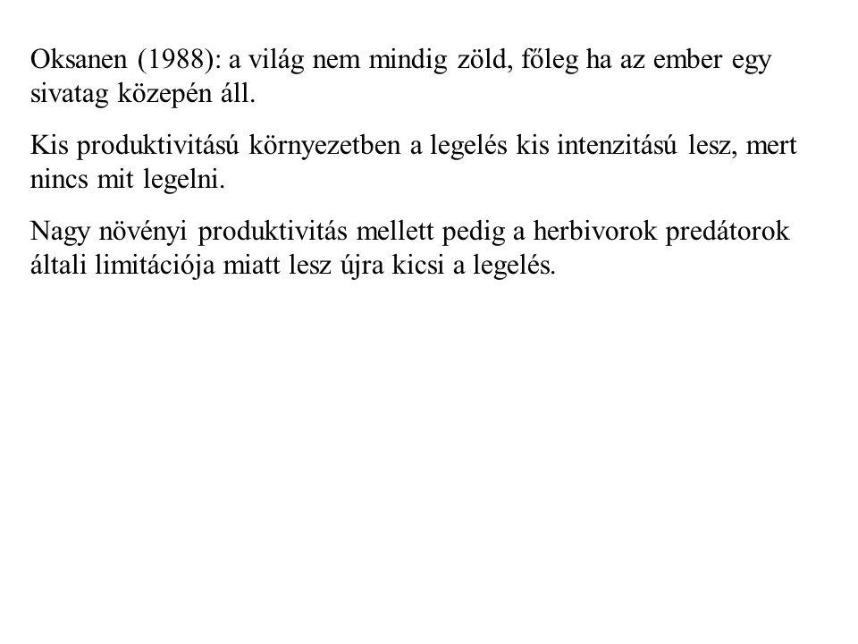 Oksanen (1988): a világ nem mindig zöld, főleg ha az ember egy sivatag közepén áll. Kis produktivitású környezetben a legelés kis intenzitású lesz, me
