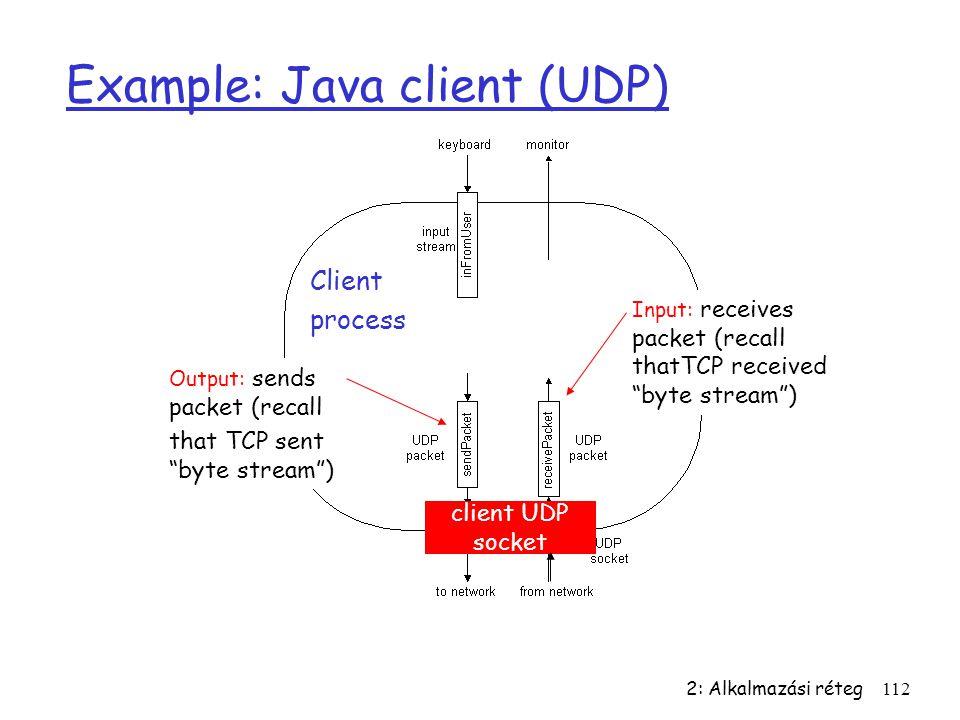 """2: Alkalmazási réteg112 Example: Java client (UDP) Output: sends packet (recall that TCP sent """"byte stream"""") Input: receives packet (recall thatTCP re"""