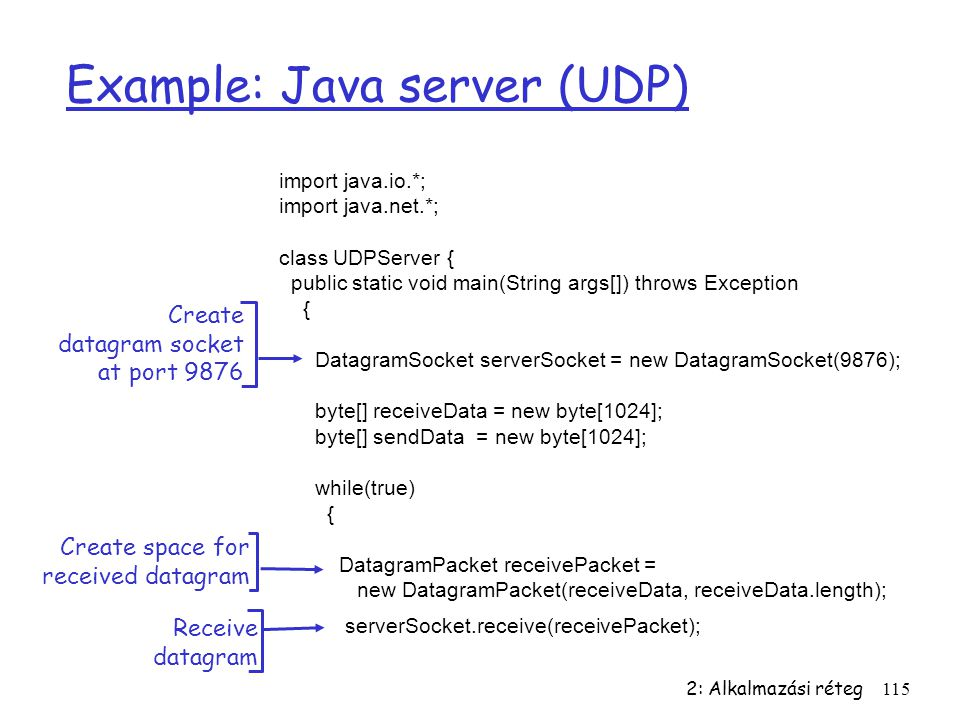 2: Alkalmazási réteg115 Example: Java server (UDP) import java.io.*; import java.net.*; class UDPServer { public static void main(String args[]) throws Exception { DatagramSocket serverSocket = new DatagramSocket(9876); byte[] receiveData = new byte[1024]; byte[] sendData = new byte[1024]; while(true) { DatagramPacket receivePacket = new DatagramPacket(receiveData, receiveData.length); serverSocket.receive(receivePacket); Create datagram socket at port 9876 Create space for received datagram Receive datagram