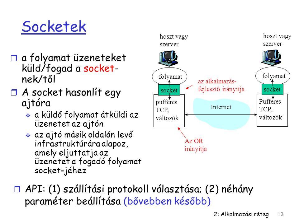 2: Alkalmazási réteg12 Socketek r a folyamat üzeneteket küld/fogad a socket- nek/től r A socket hasonlít egy ajtóra  a küldő folyamat átküldi az üzen