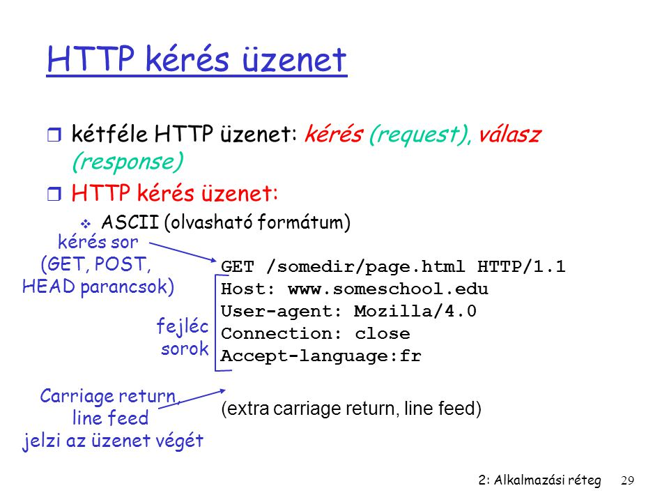 2: Alkalmazási réteg29 HTTP kérés üzenet r kétféle HTTP üzenet: kérés (request), válasz (response) r HTTP kérés üzenet:  ASCII (olvasható formátum) GET /somedir/page.html HTTP/1.1 Host: www.someschool.edu User-agent: Mozilla/4.0 Connection: close Accept-language:fr (extra carriage return, line feed) kérés sor (GET, POST, HEAD parancsok) fejléc sorok Carriage return, line feed jelzi az üzenet végét