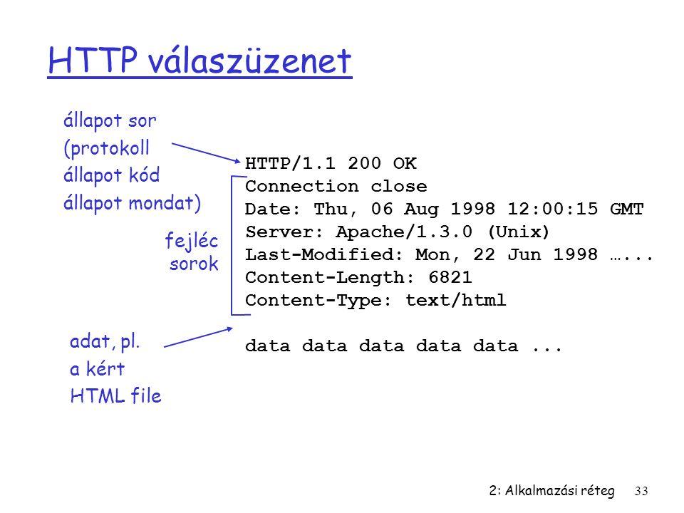 2: Alkalmazási réteg33 HTTP válaszüzenet HTTP/1.1 200 OK Connection close Date: Thu, 06 Aug 1998 12:00:15 GMT Server: Apache/1.3.0 (Unix) Last-Modifie