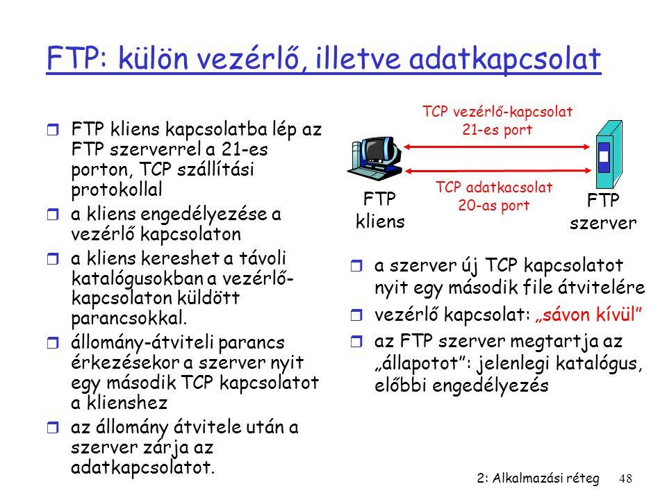 2: Alkalmazási réteg48 FTP: külön vezérlő, illetve adatkapcsolat r FTP kliens kapcsolatba lép az FTP szerverrel a 21-es porton, TCP szállítási protoko