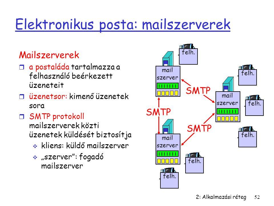 2: Alkalmazási réteg52 Elektronikus posta: mailszerverek Mailszerverek r a postaláda tartalmazza a felhasználó beérkezett üzeneteit r üzenetsor: kimen