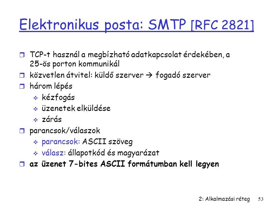 2: Alkalmazási réteg53 Elektronikus posta: SMTP [RFC 2821] r TCP-t használ a megbízható adatkapcsolat érdekében, a 25-ös porton kommunikál r közvetlen