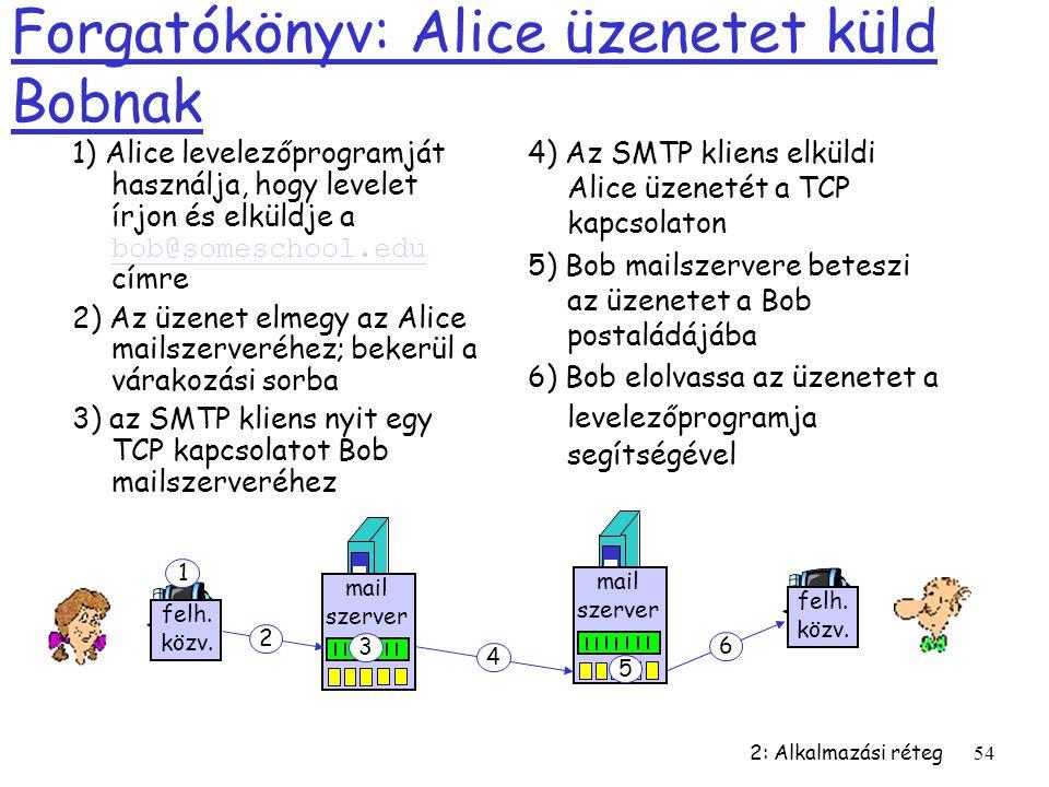 2: Alkalmazási réteg54 Forgatókönyv: Alice üzenetet küld Bobnak 1) Alice levelezőprogramját használja, hogy levelet írjon és elküldje a bob@someschool