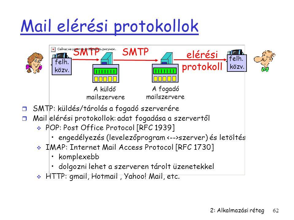 2: Alkalmazási réteg62 Mail elérési protokollok r SMTP: küldés/tárolás a fogadó szerverére r Mail elérési protokollok: adat fogadása a szervertől  PO