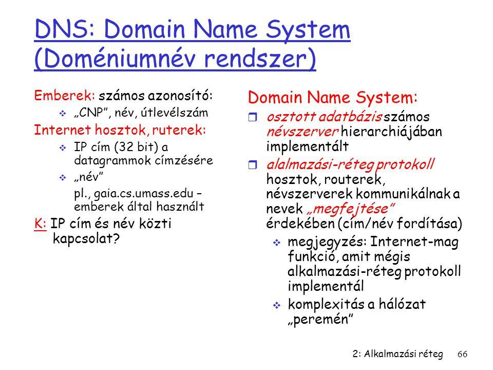 """2: Alkalmazási réteg66 DNS: Domain Name System (Doméniumnév rendszer) Emberek: számos azonosító:  """"CNP"""", név, útlevélszám Internet hosztok, ruterek:"""
