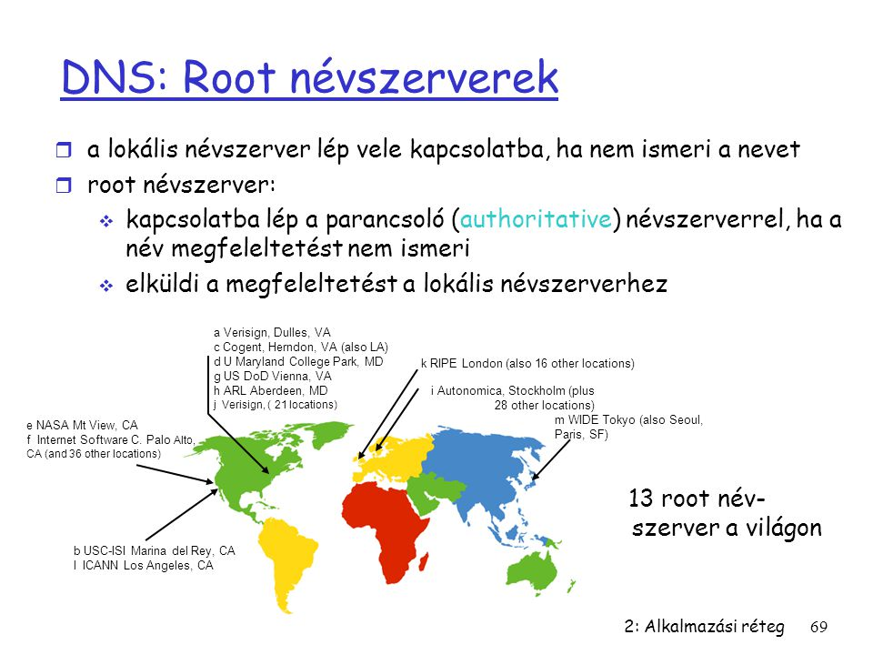 2: Alkalmazási réteg69 DNS: Root névszerverek r a lokális névszerver lép vele kapcsolatba, ha nem ismeri a nevet r root névszerver:  kapcsolatba lép