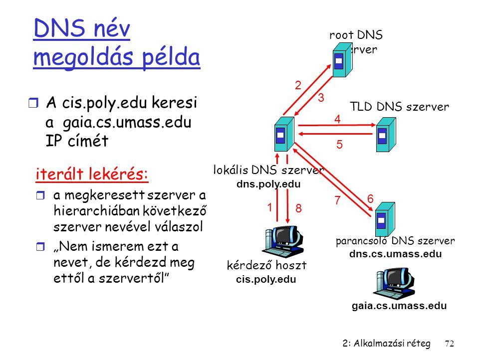 2: Alkalmazási réteg72 kérdező hoszt cis.poly.edu gaia.cs.umass.edu root DNS szerver lokális DNS szerver dns.poly.edu 1 2 3 4 5 6 parancsoló DNS szerv