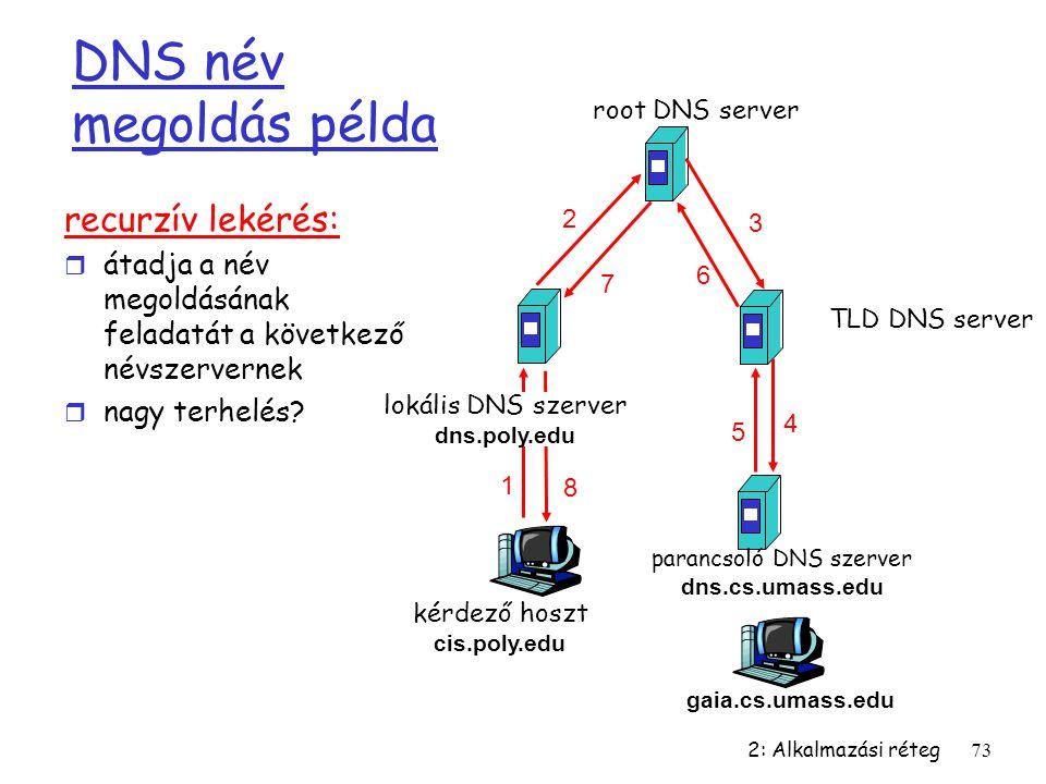 2: Alkalmazási réteg73 kérdező hoszt cis.poly.edu gaia.cs.umass.edu root DNS server lokális DNS szerver dns.poly.edu 1 2 4 5 6 parancsoló DNS szerver