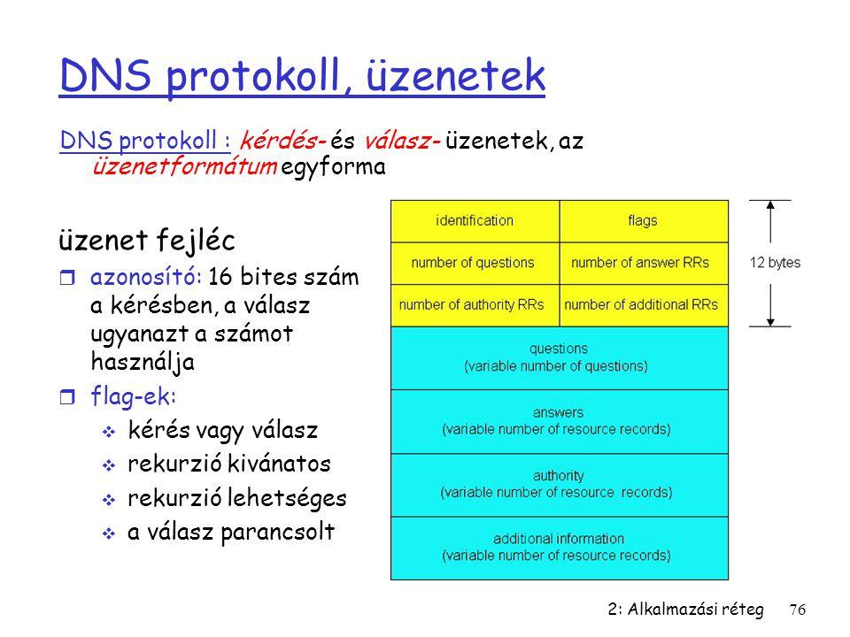 2: Alkalmazási réteg76 DNS protokoll, üzenetek DNS protokoll : kérdés- és válasz- üzenetek, az üzenetformátum egyforma üzenet fejléc r azonosító: 16 b