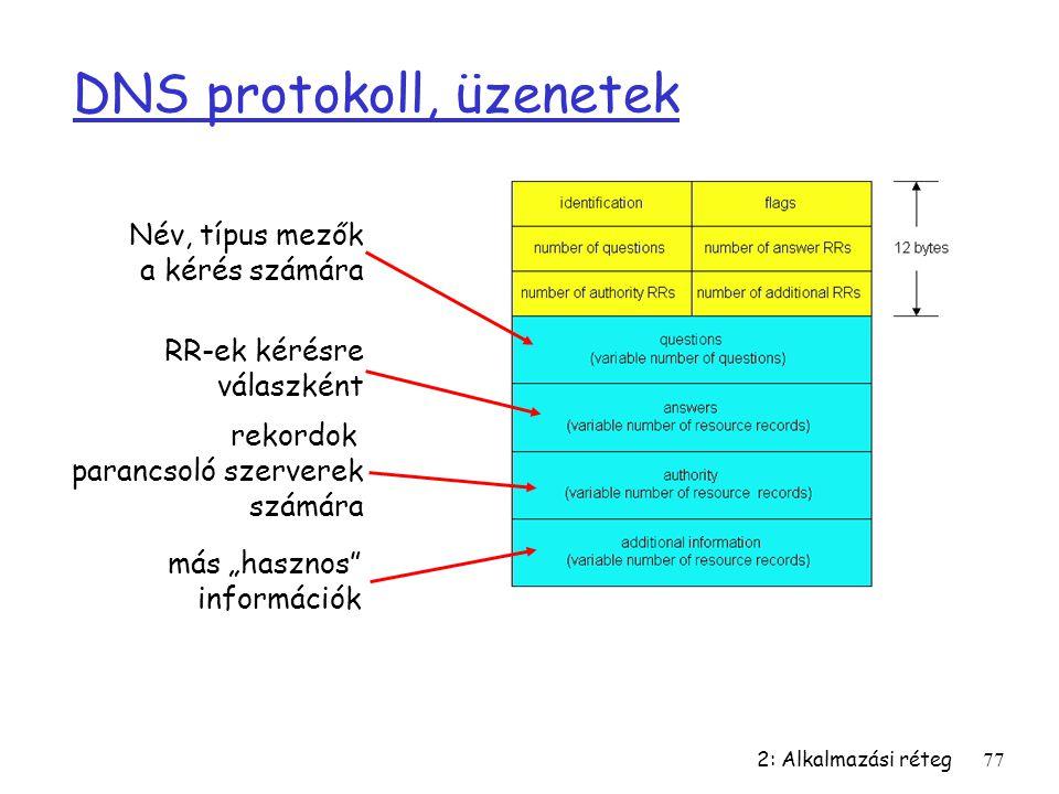 """2: Alkalmazási réteg77 DNS protokoll, üzenetek Név, típus mezők a kérés számára RR-ek kérésre válaszként rekordok parancsoló szerverek számára más """"ha"""
