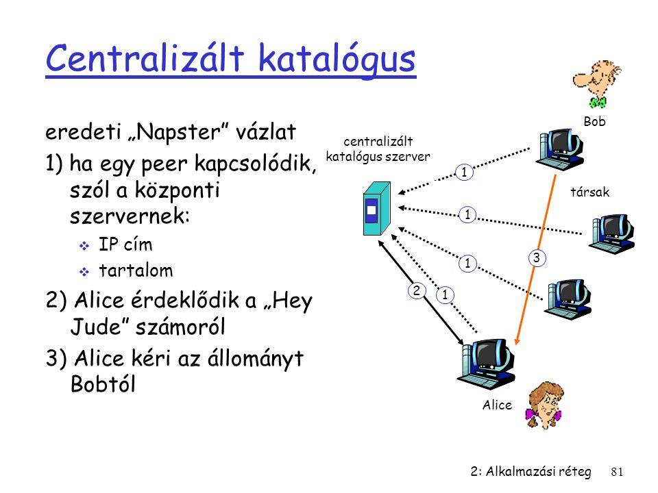 """2: Alkalmazási réteg81 Centralizált katalógus eredeti """"Napster"""" vázlat 1) ha egy peer kapcsolódik, szól a központi szervernek:  IP cím  tartalom 2)"""