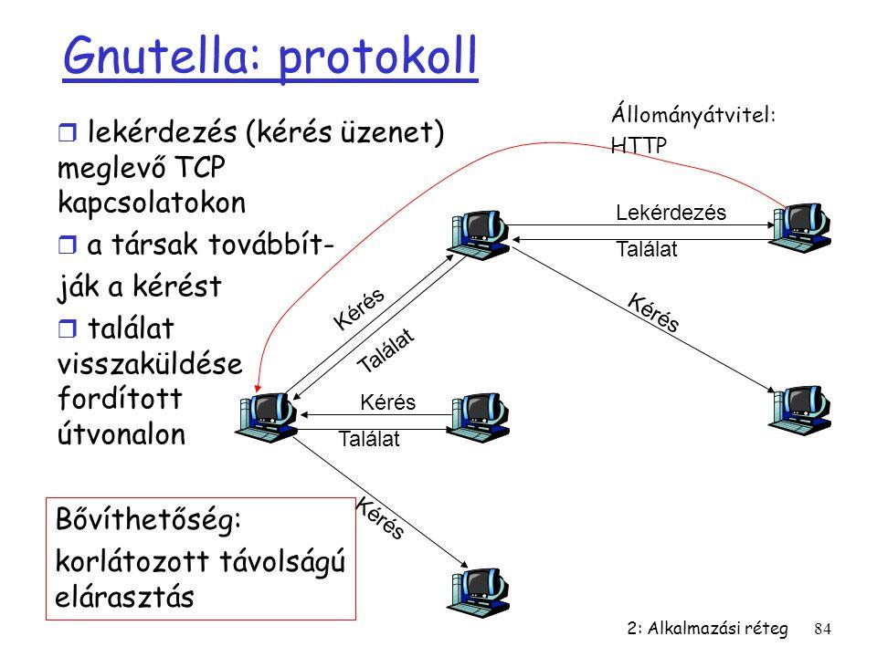2: Alkalmazási réteg84 Gnutella: protokoll Kérés Találat Lekérdezés Kérés Találat Kérés Találat Állományátvitel: HTTP r lekérdezés (kérés üzenet) megl