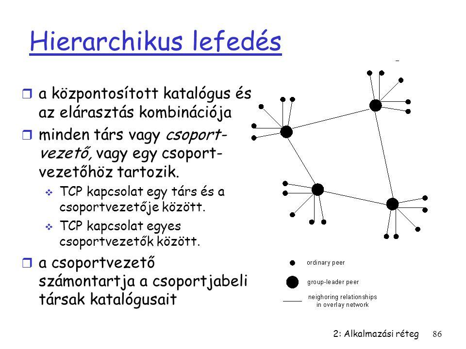 2: Alkalmazási réteg86 Hierarchikus lefedés r a központosított katalógus és az elárasztás kombinációja r minden társ vagy csoport- vezető, vagy egy cs