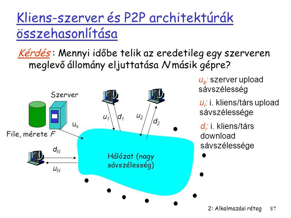 2: Alkalmazási réteg87 Kliens-szerver és P2P architektúrák összehasonlítása Kérdés : Mennyi időbe telik az eredetileg egy szerveren meglevő állomány e