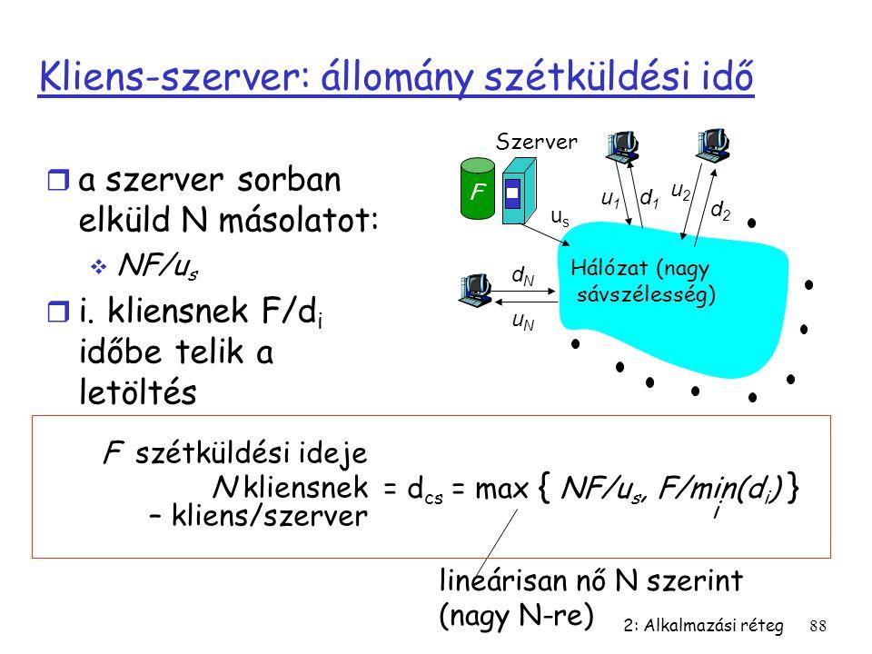 2: Alkalmazási réteg88 Kliens-szerver: állomány szétküldési idő usus u2u2 d1d1 d2d2 u1u1 uNuN dNdN Szerver Hálózat (nagy sávszélesség) F r a szerver s