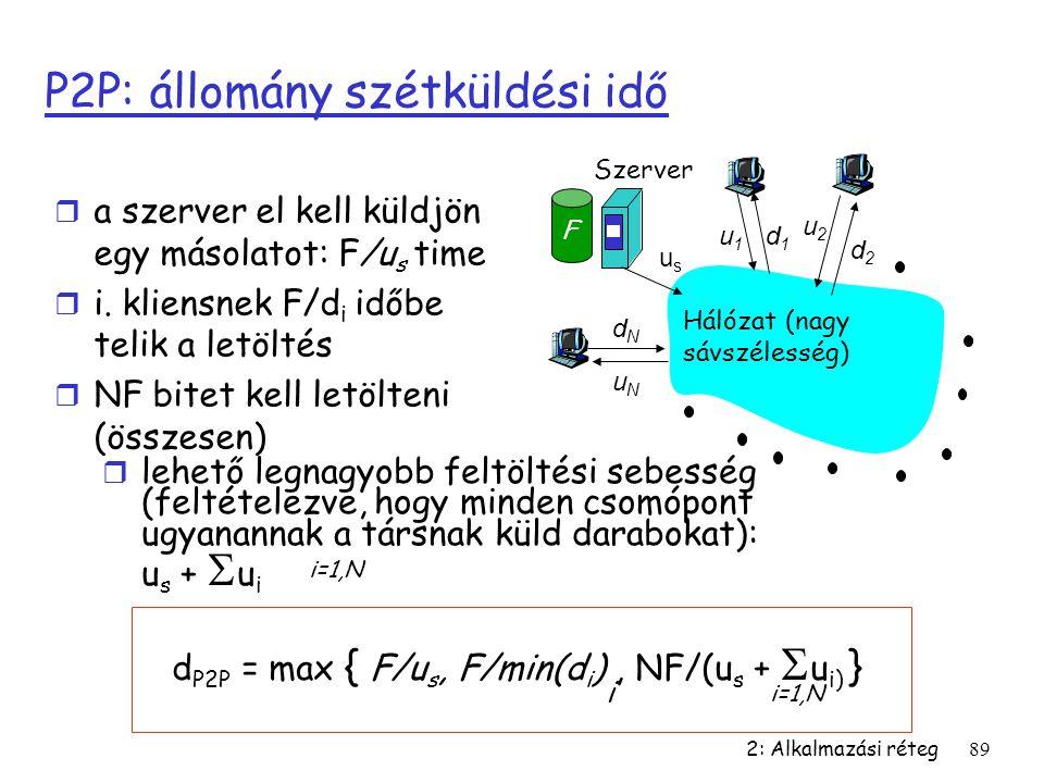 2: Alkalmazási réteg89 P2P: állomány szétküldési idő usus u2u2 d1d1 d2d2 u1u1 uNuN dNdN Szerver Hálózat (nagy sávszélesség) F r a szerver el kell küld