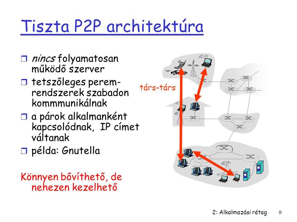 2: Alkalmazási réteg9 Tiszta P2P architektúra r nincs folyamatosan működő szerver r tetszőleges perem- rendszerek szabadon kommmunikálnak r a párok al
