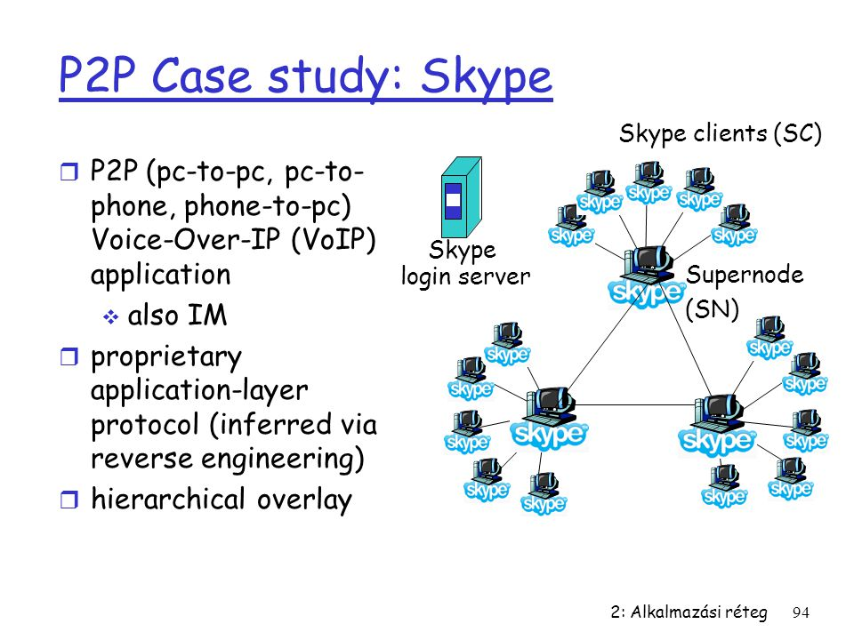 2: Alkalmazási réteg94 P2P Case study: Skype r P2P (pc-to-pc, pc-to- phone, phone-to-pc) Voice-Over-IP (VoIP) application  also IM r proprietary application-layer protocol (inferred via reverse engineering) r hierarchical overlay Skype clients (SC) Supernode (SN) Skype login server