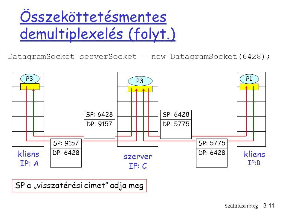 """Szállítási réteg3-11 Összeköttetésmentes demultiplexelés (folyt.) DatagramSocket serverSocket = new DatagramSocket(6428); kliens IP:B P3 kliens IP: A P1 P3 szerver IP: C SP: 6428 DP: 9157 SP: 9157 DP: 6428 SP: 6428 DP: 5775 SP: 5775 DP: 6428 SP a """"visszatérési címet adja meg"""
