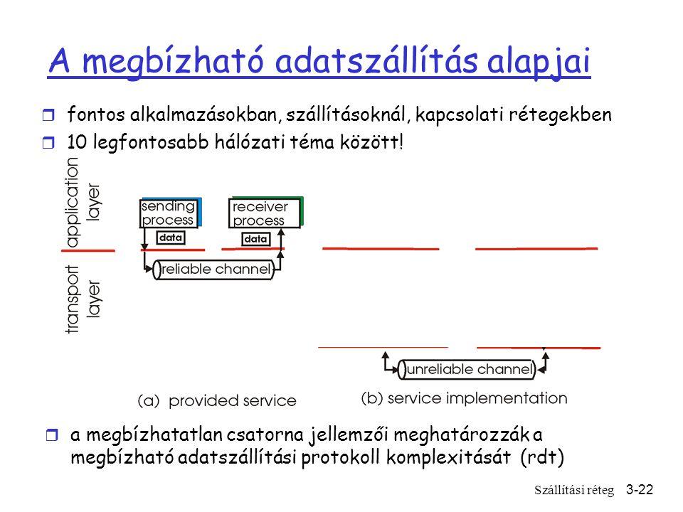 Szállítási réteg3-22 A megbízható adatszállítás alapjai r fontos alkalmazásokban, szállításoknál, kapcsolati rétegekben r 10 legfontosabb hálózati téma között.