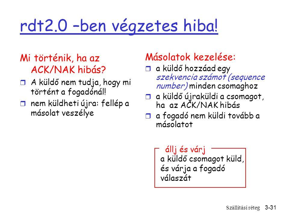 Szállítási réteg3-31 rdt2.0 –ben végzetes hiba. Mi történik, ha az ACK/NAK hibás.