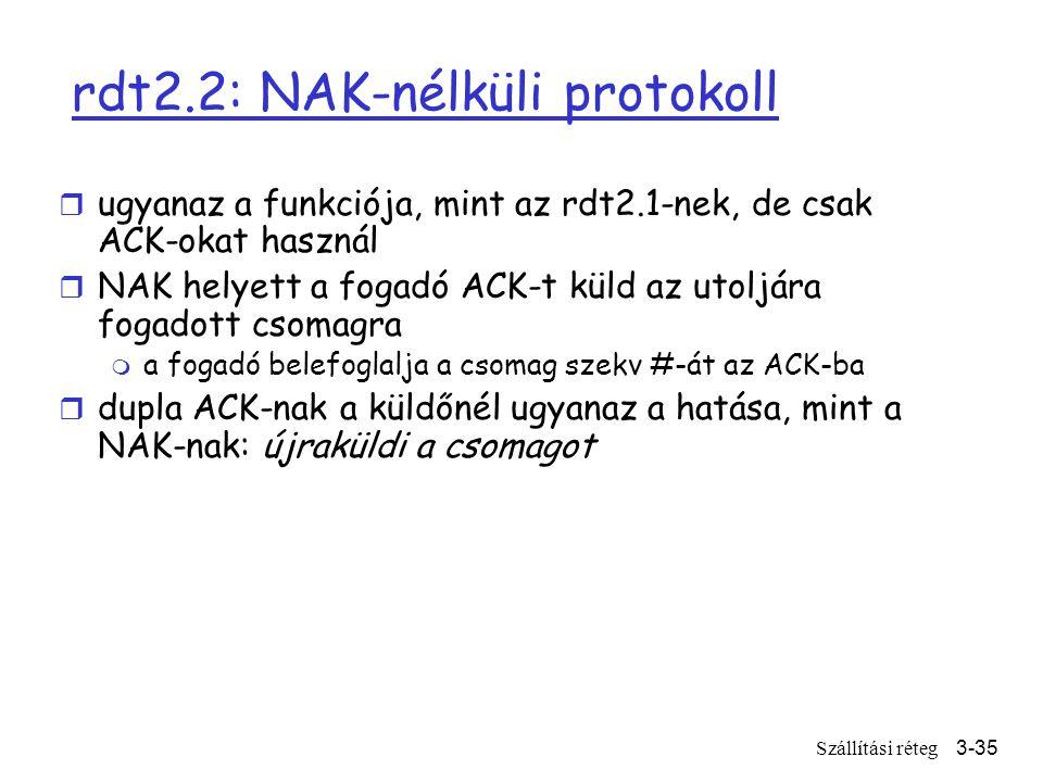Szállítási réteg3-35 rdt2.2: NAK-nélküli protokoll r ugyanaz a funkciója, mint az rdt2.1-nek, de csak ACK-okat használ r NAK helyett a fogadó ACK-t küld az utoljára fogadott csomagra m a fogadó belefoglalja a csomag szekv #-át az ACK-ba r dupla ACK-nak a küldőnél ugyanaz a hatása, mint a NAK-nak: újraküldi a csomagot