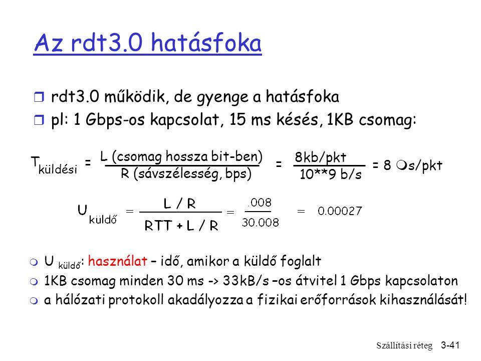 Szállítási réteg3-41 Az rdt3.0 hatásfoka r rdt3.0 működik, de gyenge a hatásfoka r pl: 1 Gbps-os kapcsolat, 15 ms késés, 1KB csomag: T küldési = 8kb/pkt 10**9 b/s = 8  s/pkt m U küldő : használat – idő, amikor a küldő foglalt m 1KB csomag minden 30 ms -> 33kB/s –os átvitel 1 Gbps kapcsolaton m a hálózati protokoll akadályozza a fizikai erőforrások kihasználását.