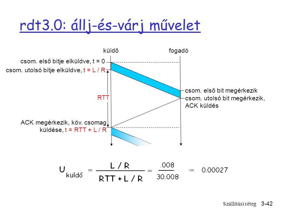 Szállítási réteg3-42 rdt3.0: állj-és-várj művelet csom.