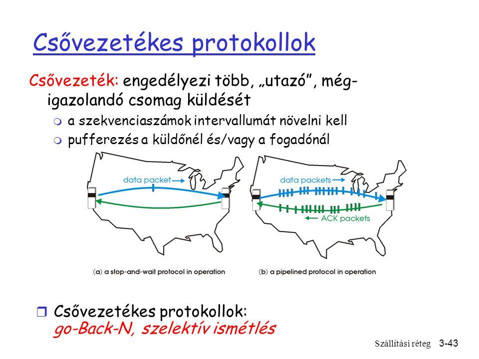 """Szállítási réteg3-43 Csővezetékes protokollok Csővezeték: engedélyezi több, """"utazó , még- igazolandó csomag küldését m a szekvenciaszámok intervallumát növelni kell m pufferezés a küldőnél és/vagy a fogadónál r Csővezetékes protokollok: go-Back-N, szelektív ismétlés"""
