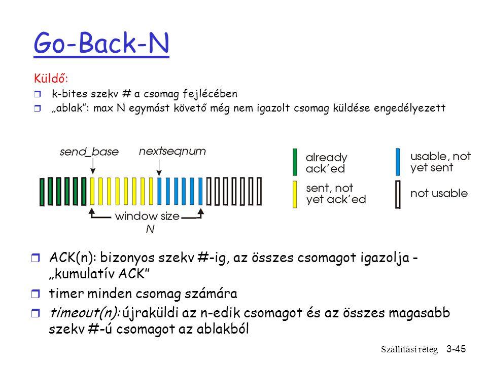 """Szállítási réteg3-45 Go-Back-N Küldő: r k-bites szekv # a csomag fejlécében r """"ablak : max N egymást követő még nem igazolt csomag küldése engedélyezett r ACK(n): bizonyos szekv #-ig, az összes csomagot igazolja - """"kumulatív ACK r timer minden csomag számára r timeout(n): újraküldi az n-edik csomagot és az összes magasabb szekv #-ú csomagot az ablakból"""
