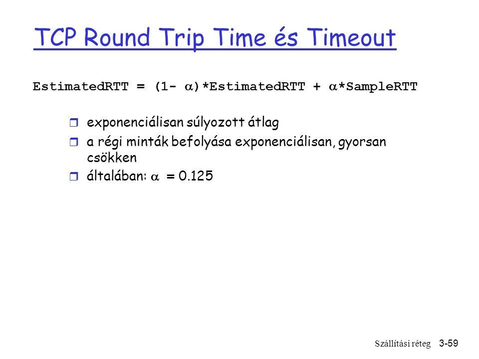 Szállítási réteg3-59 TCP Round Trip Time és Timeout EstimatedRTT = (1-  )*EstimatedRTT +  *SampleRTT r exponenciálisan súlyozott átlag r a régi minták befolyása exponenciálisan, gyorsan csökken  általában:  = 0.125
